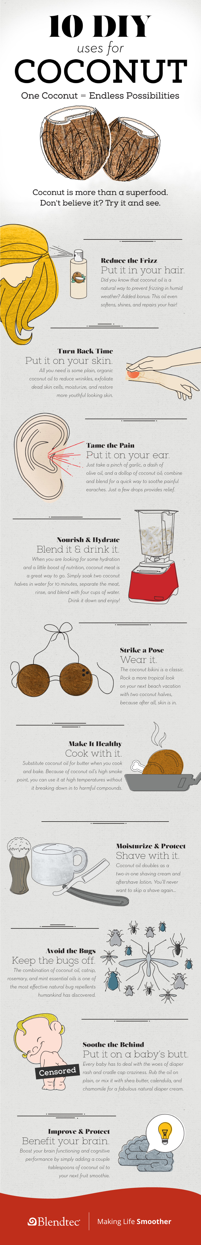 coconut_infographic